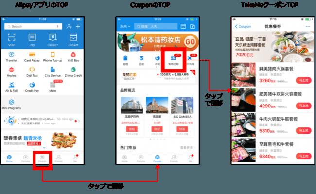 【PR TIMES】インバウンドプロモーション成功の秘策!4月3日から日本美食がAlipayアプリ内に訪日外国人向けのグルーポン系機能『TakeMe クーポン』を追加【日本美食】